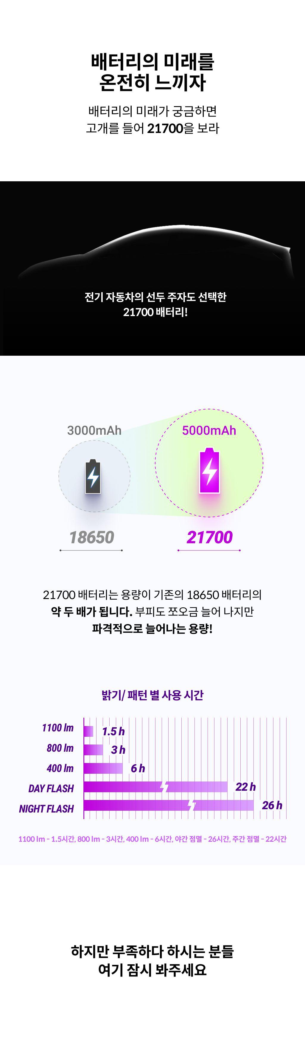 오트웍스 스마트 전조등 FARINA 21700 battery